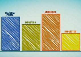 La incidencia de la mano de obra en la industria lechera